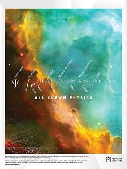 All Known Physics Poster Thumbnail