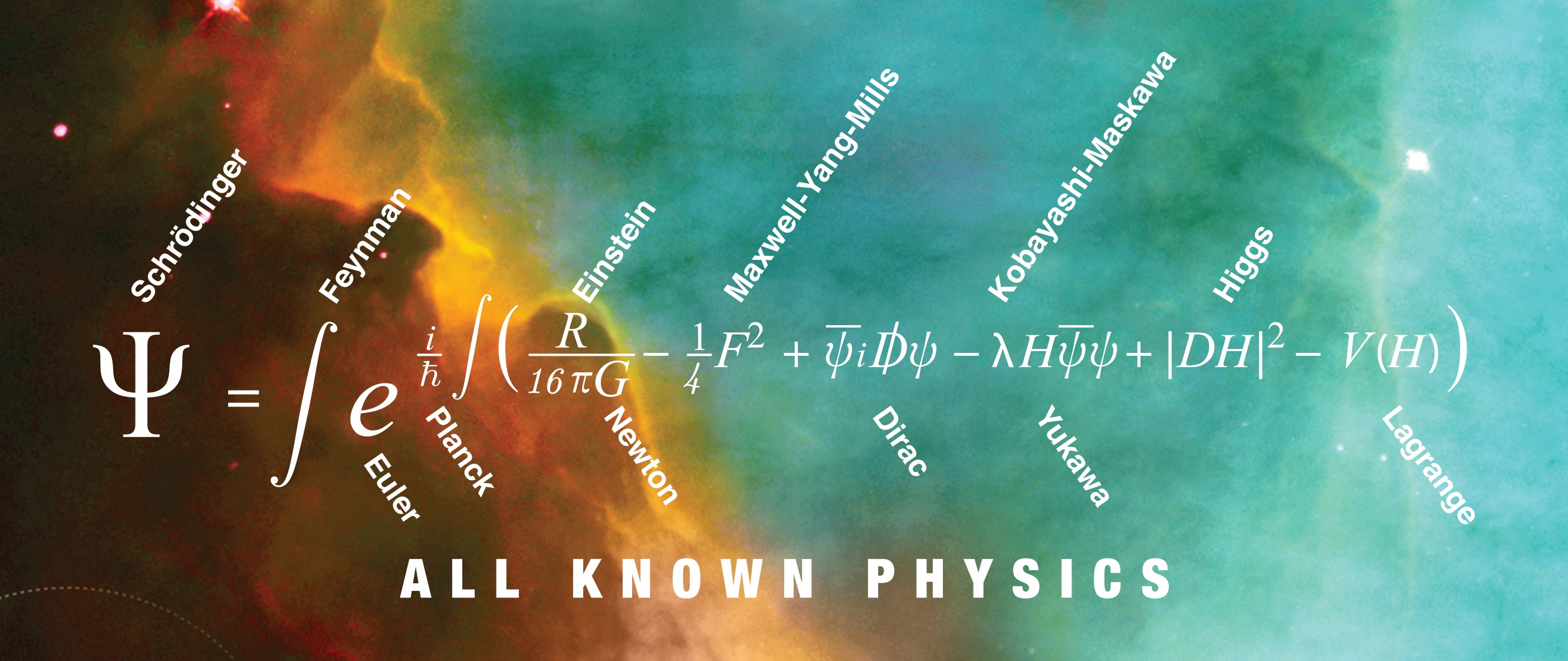 All Known Physics Poster Image