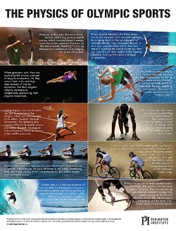 Preview of the Physics of Olympic Sports poster