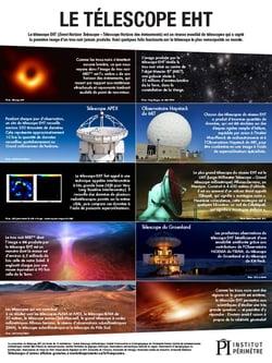Le Telescope EHT