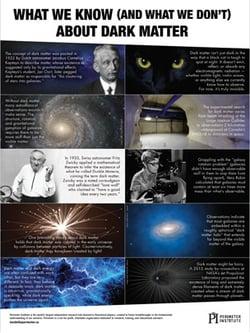 Dark Matter Poster Thumbnail