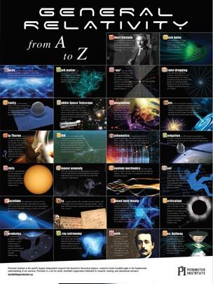 General Relativity Poster Thumbnail