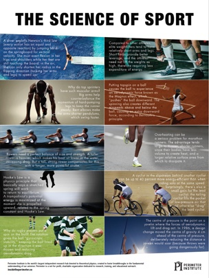 The Science of Sport Thumbnail